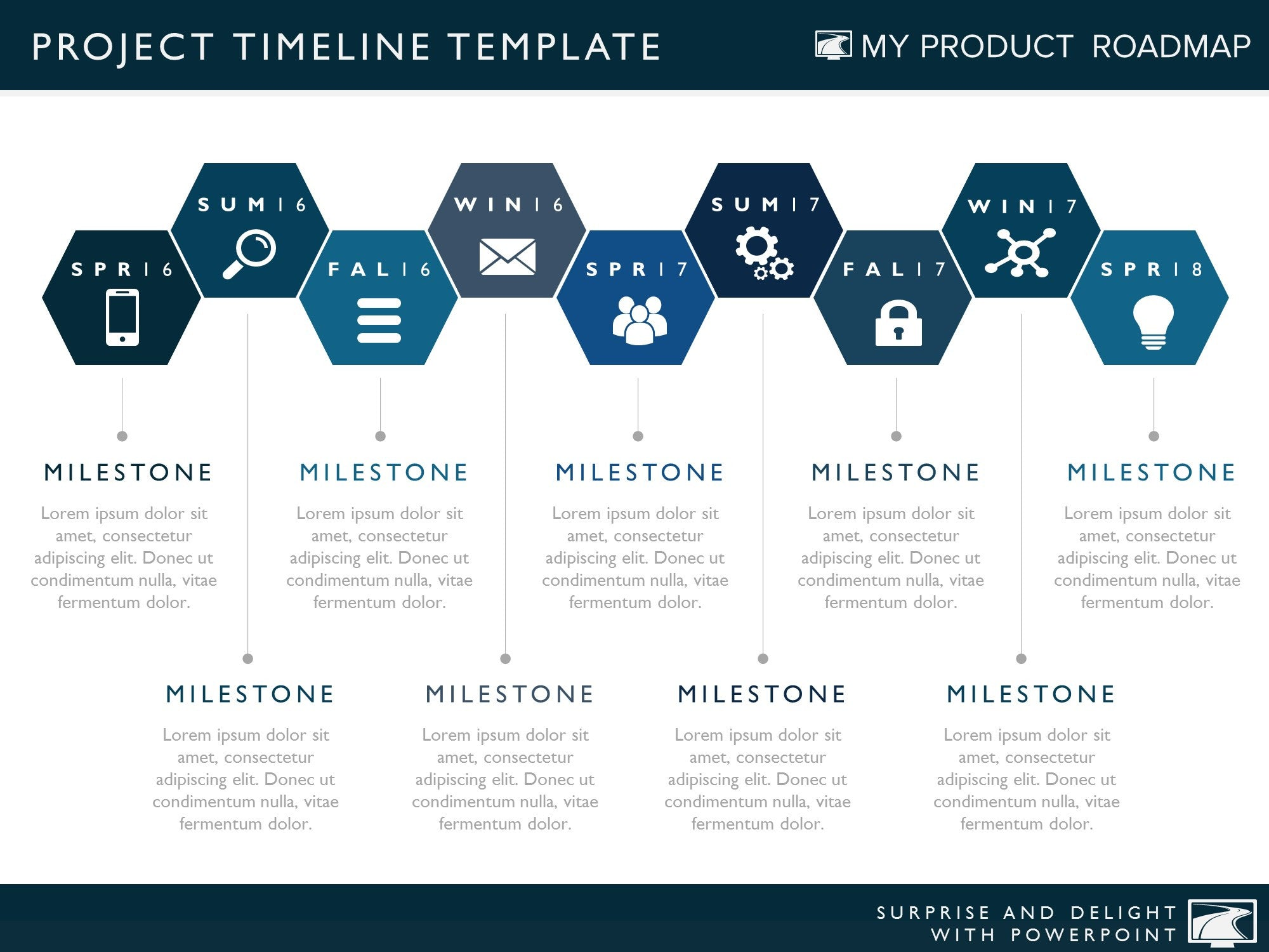 PowerPoint Timeline Template Collection - Milestone timeline template