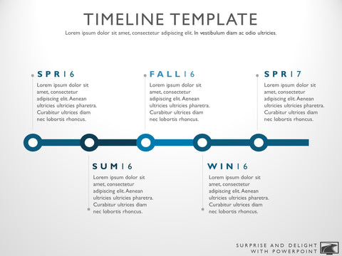 Project Timeline Templates – My Product Roadmap