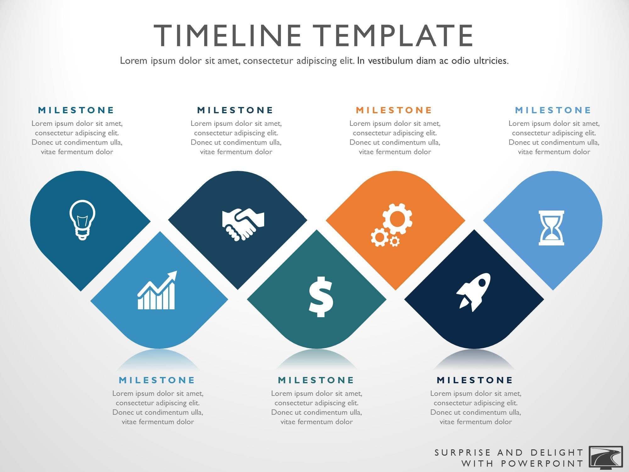 Seven Phase Visual Timeline Template - Visual roadmap template