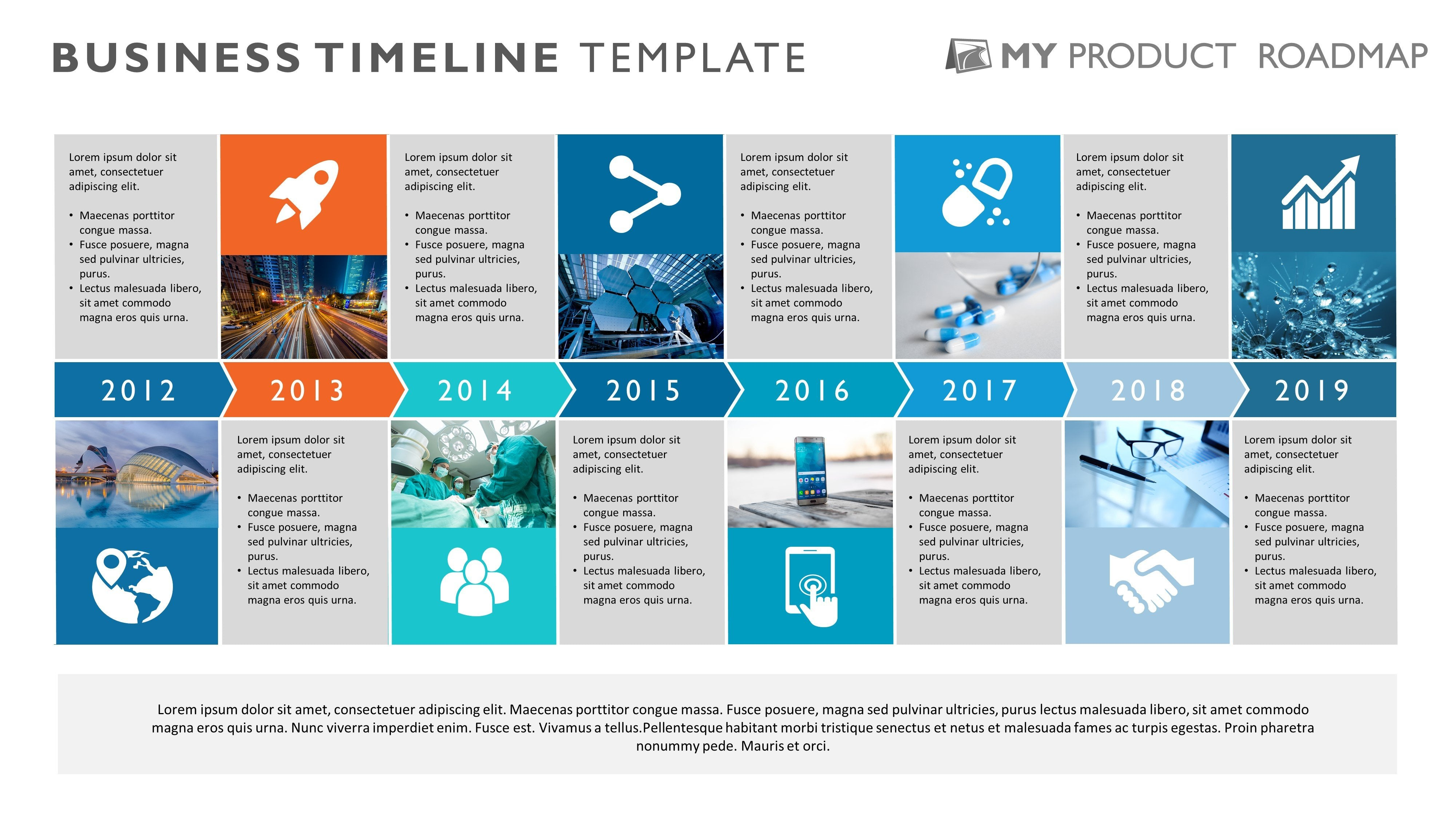 eight phase project timeline template