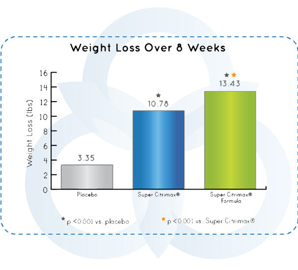 How much water weight can you lose for a fight image 2