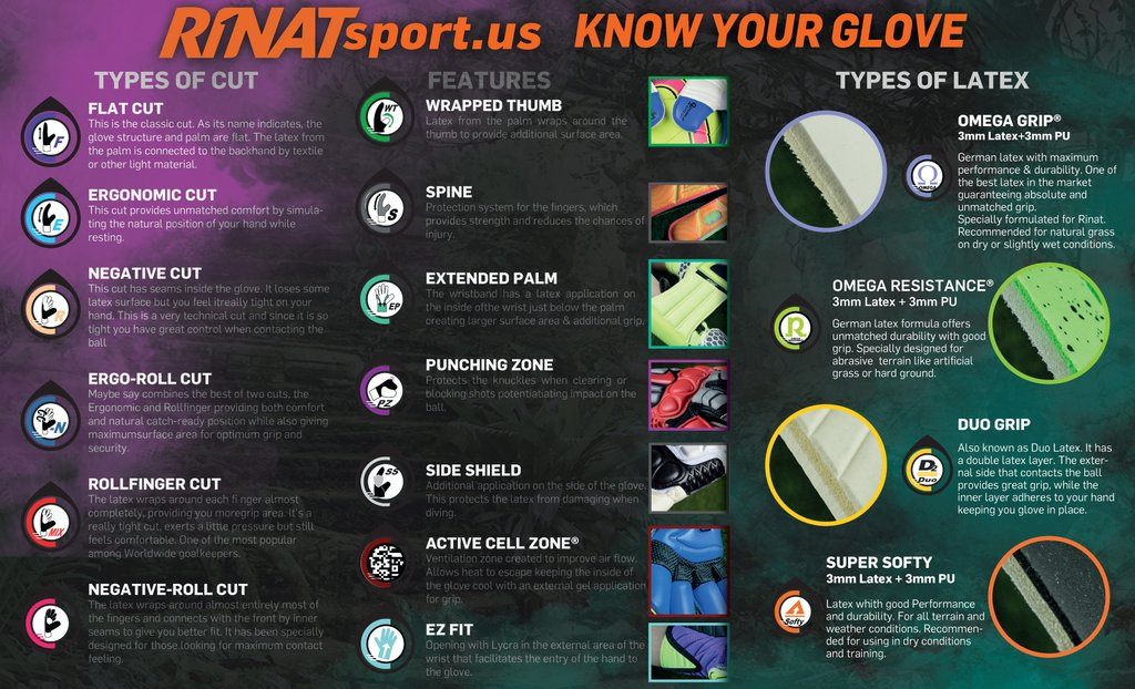Rinat GK Know Your Gloves