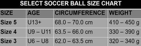 Select Soccer Ball Size Chart