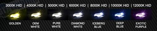 DuraSeries Premium Hylux HID Kit (Select Size)