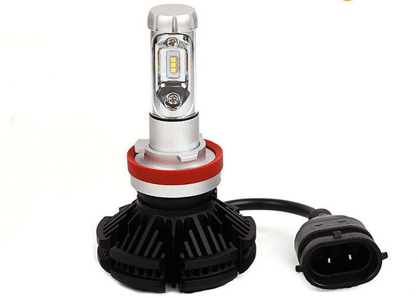 DuraSeries G2 LED Headlights (5202)
