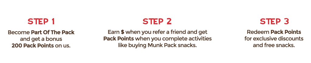 Part of the Pack Instructions