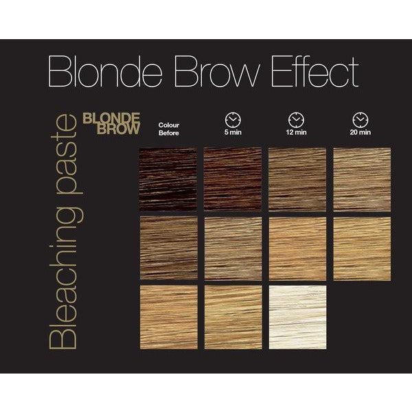RefectoCil Bleaching Paste - Blonde Brow