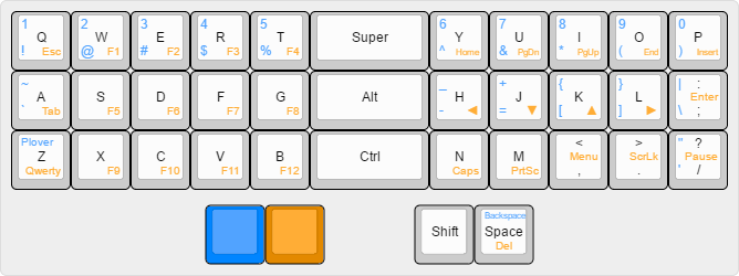 Keyboard Layout Reference