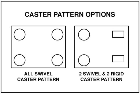 RECYCLED POLY TRUCK - 18 BUSHEL Caster Options