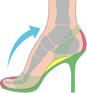 High Heel Shoe Inserts