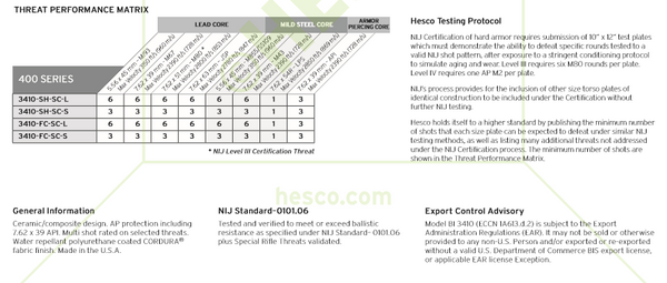 HESCO 400 Series Armor Level III+ Stand Alone Plate 3410