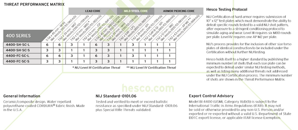 HESCO 400 Series Armor Level IV Stand Alone Plate 4400