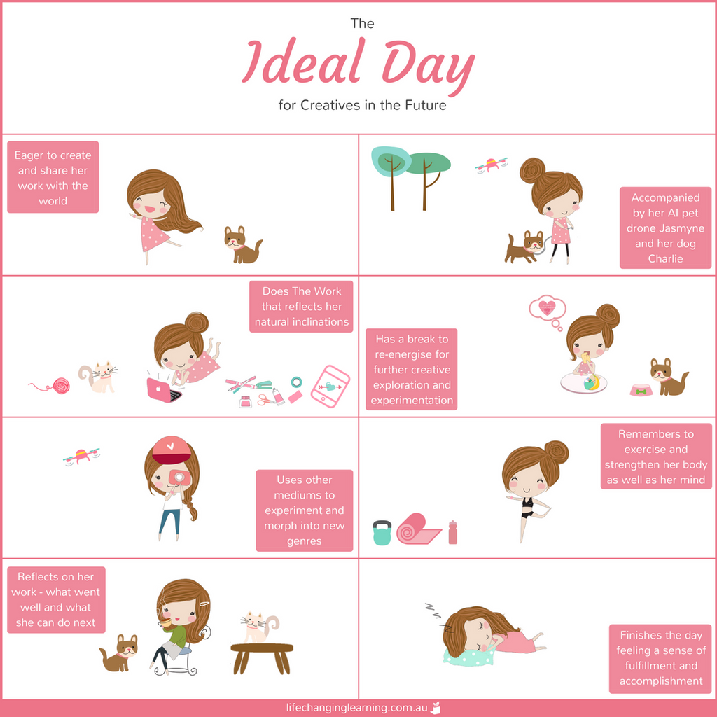 The ideal day for Creatives by Life-changing Learning