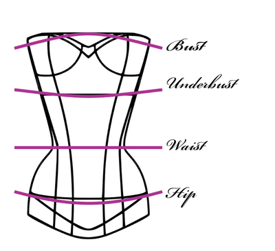 Approved Techniques To Finding That Perfect Corset Online