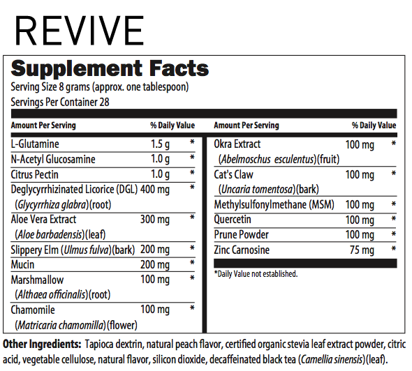 RxStar Remedy REVIVE Supplement Facts