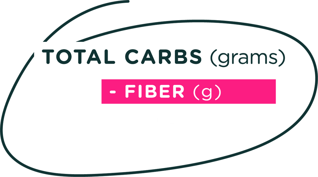 HOW DO I CALCULATE NET CARBS?