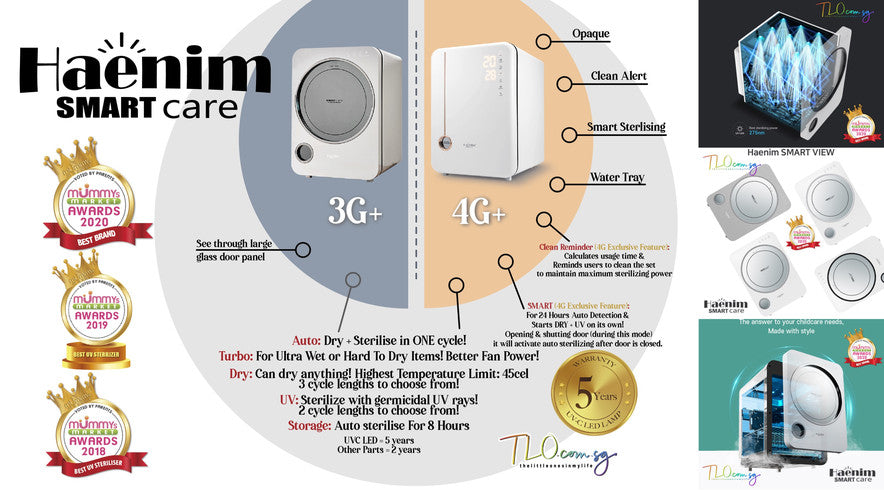 New Launch: 3rd Gen Haenim UV Steriliser