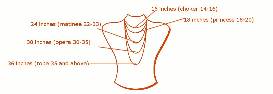 Sizing Guide For Necklaces