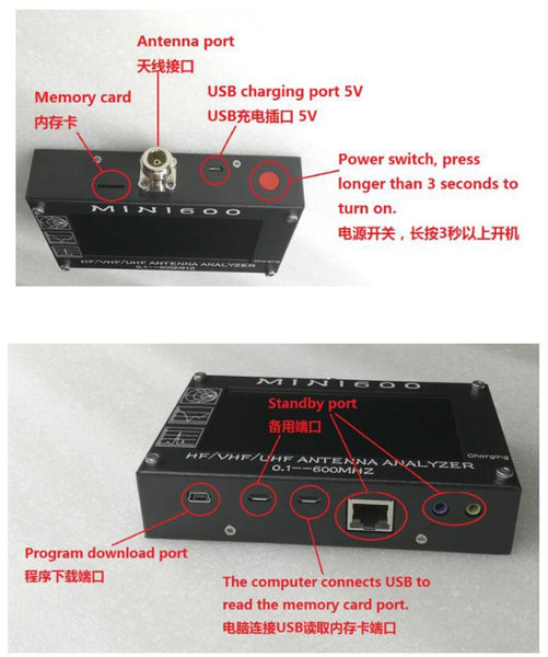 MINI600 Port Specification