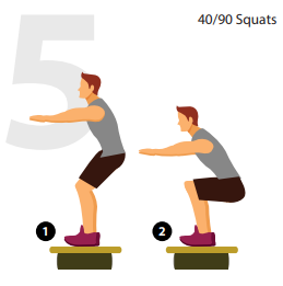 40/90 squats roller board position