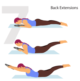 back extension position