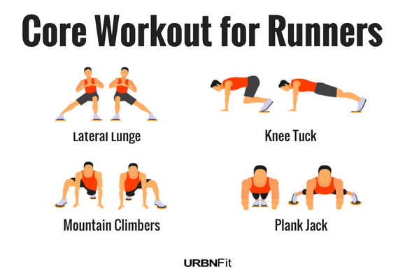 core workout for runners