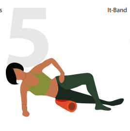 it band position