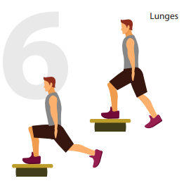 lunges roller board position