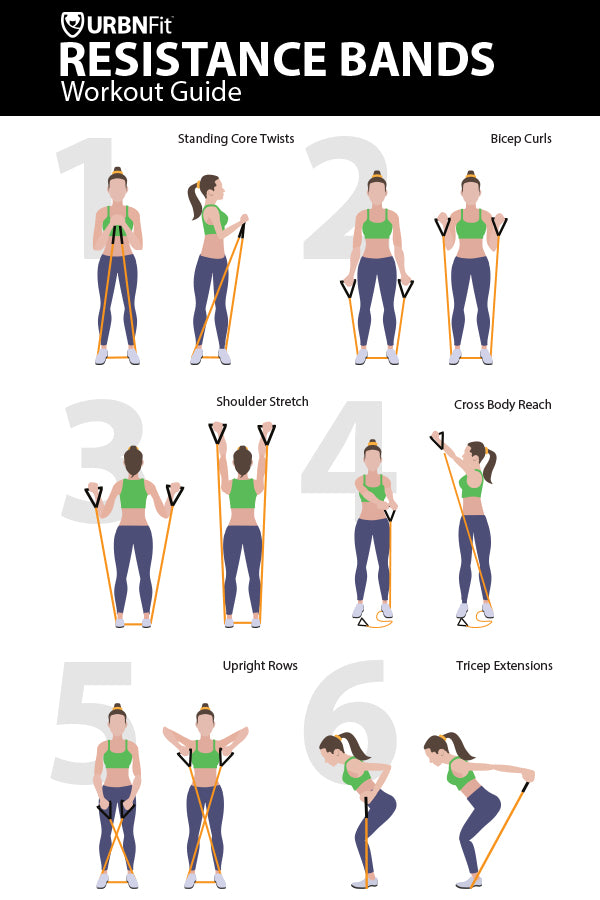 The Ultimate Resistance Band Workout Guide Urbnfit