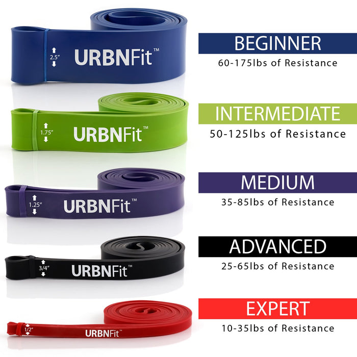 Pull Up Assist Bands - URBNFit