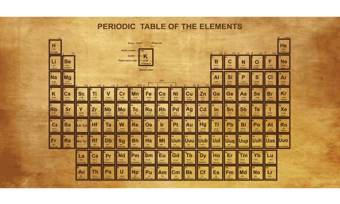 Šalica Periodic Table - CC069