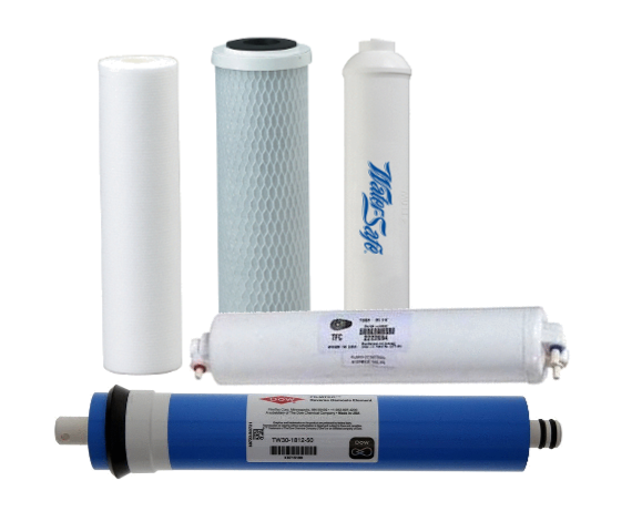 Replacement Filters and Membranes for Drinking Water Systems