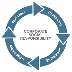 CSR Logo - RatchetStrap.com's Corporate Social Responsibility Statement