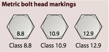 Image of Metric Bolt Head Markings