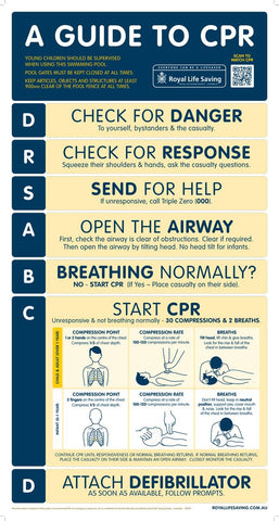 Poster - CPR Pool (PVC)