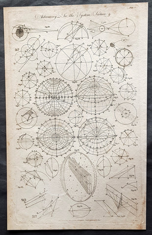 1798 W H Hall Large Antique Astronomical Print of Measurements & Calculations