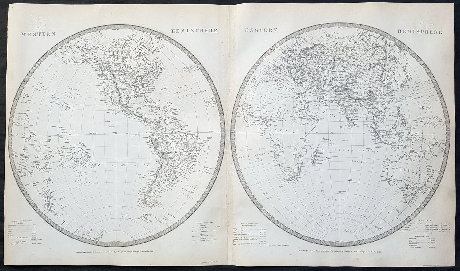 1837 SDUK Large Original Antique Twin Hemisphere World Map ...