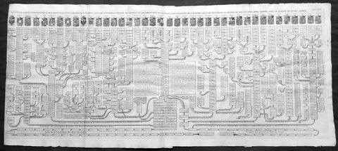 1719 Chatelain Very Large Genealogy Chart of the Royal Families of Europe