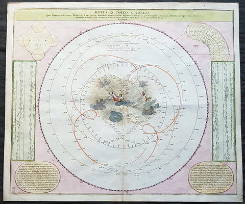 1716 Doppelmayr Antique Celestial Chart Tycho Brahes Motion of Venus & Mercury