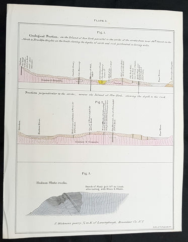 1842 William Mather Antique Cross Section Geology Print The Island of New York