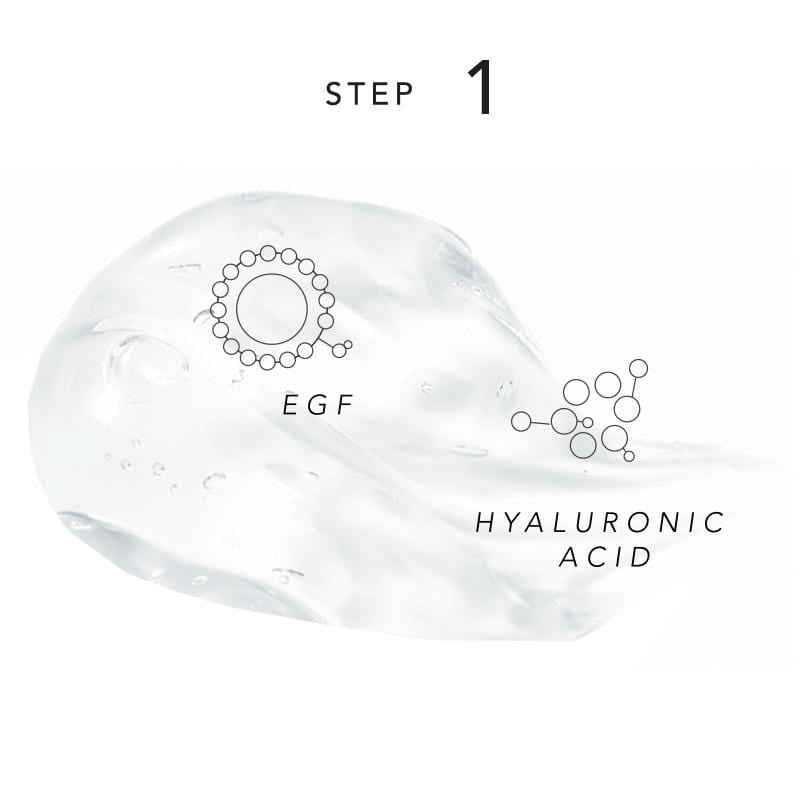 "Diagram of Step 1 in the EGF Skin Care process. Text on the image reads ""EGF"" and ""Hyaluronic Acid"" with scientific, circular images next to the text. All of it rests atop a large water droplet."