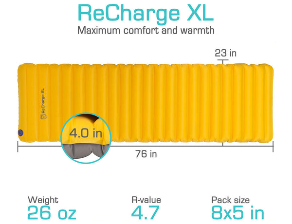 ReCharge XL Insulated Sleeping Pad