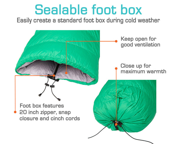The Thermodown 15 quilt includes a sealable foot box.