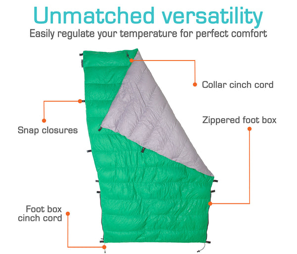 The Thermodown 15 quilt provides unmatched versatility.
