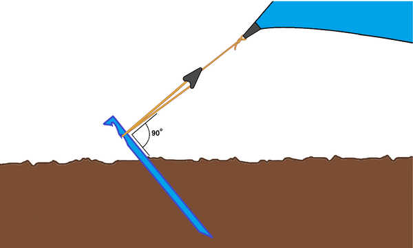 Choosing the Best Stake for your Backpacking Tent or Tarp