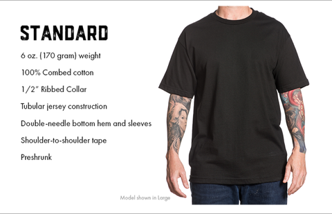STANDARD MENS SIZE GUIDE