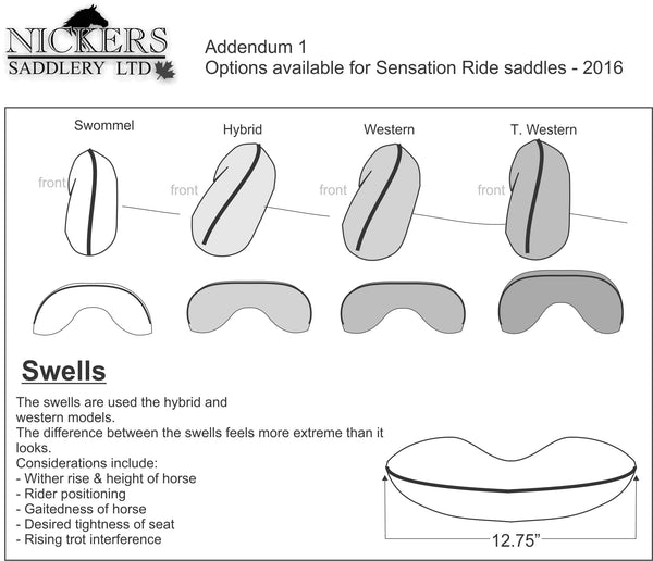 Sensation Ride Saddle Customization Nickers Saddlery Ltd