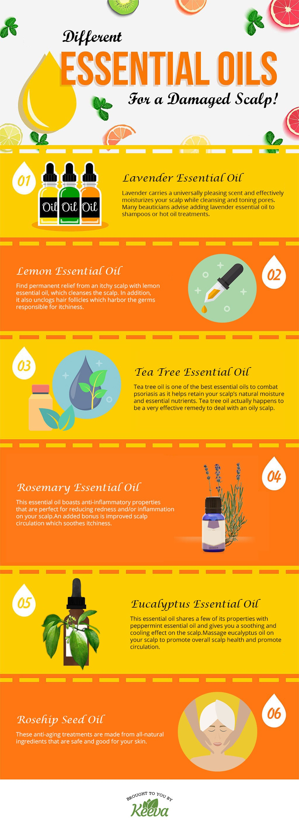 Different Essential Oils For A Damaged Scalp Keeva Organics