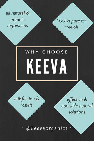 Why Choose Keeva