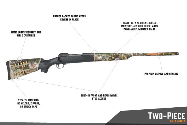 **NEW** 2-Piece Kit - Rifle Model in Realtree Xtra